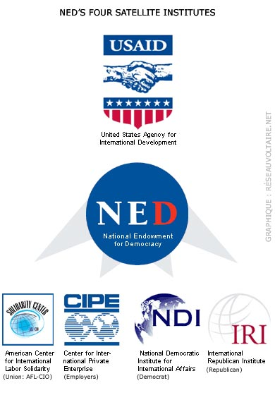 The ron paul institute for peace and prosperity regime change ned malvernweather Images